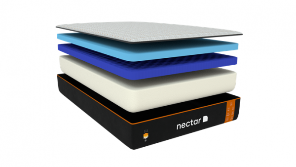 Nectar Premier Copper