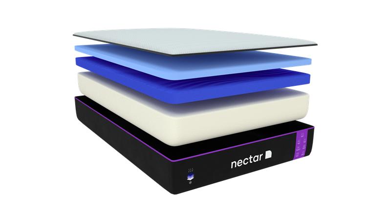 Nectar Premier